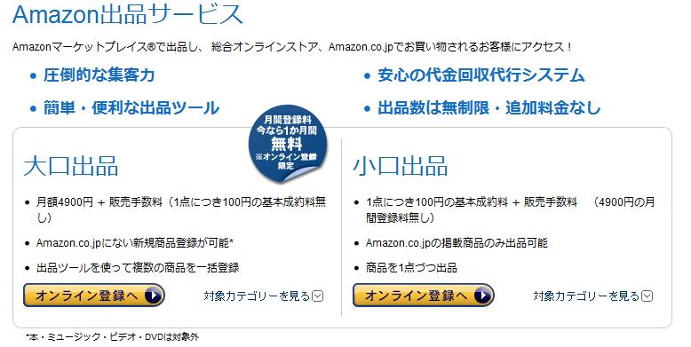 Amazon出品者登録画面