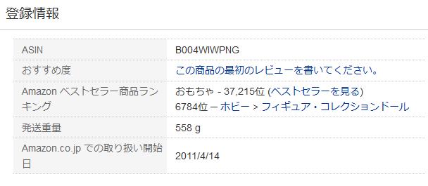 ドラゴンボール改 DXフィギュア -WILD STYLE- 全2種セット 登録情報